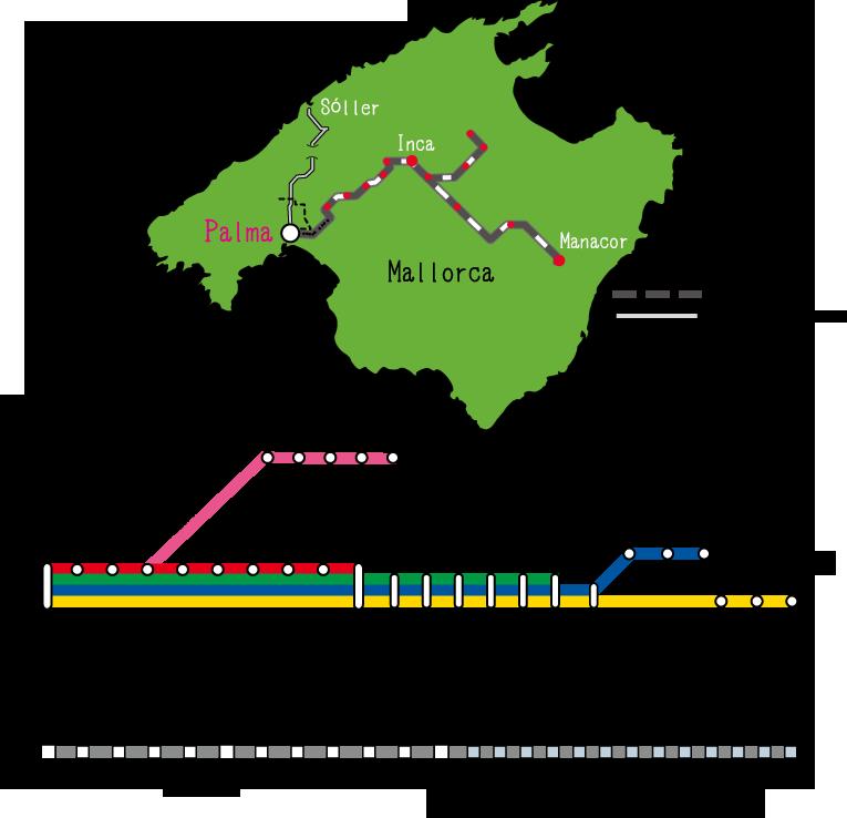 マヨルカ鉄道マップ
