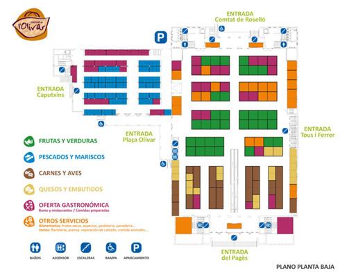 パルマ市場内地図